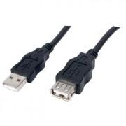 USB verlengkabel 2.0 hi-sp 3,0 - USB kabel, geschikt voor het verlengen van USB kabels met een maximale overdrachtsnelheid van